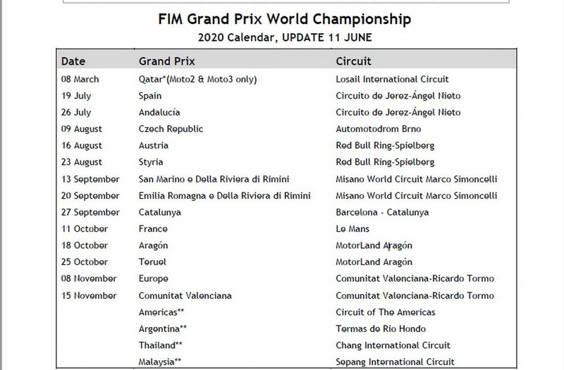 2020 motogp スケジュール MotoGP:2020年の新スケジュール発表。ヨーロッパラウンドは全13戦に(2020年6月11日) BIGLOBEニュース